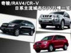奇骏/RAV4/CR-V 日系主流城市SUV行情一览