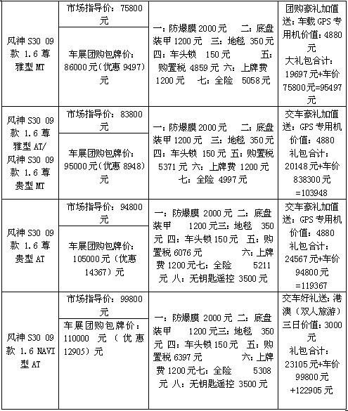 劳动最光荣 东风风神s30 五.一大优惠