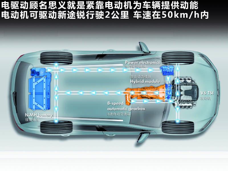可零排放行驶两公里 新途锐混动技术解析 图片浏览高清图片