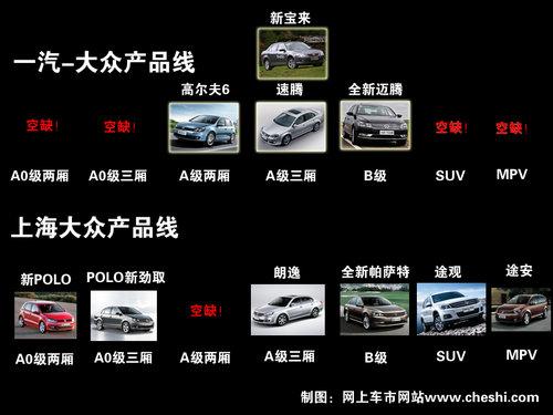 一汽大众自主研发SUV车型 与途观共平台