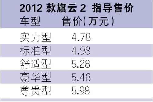 2012款奇瑞旗云2上市 售4.78万 5.98万高清图片