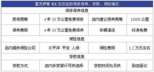 美东2012款雷克萨斯RX270深度品鉴召集