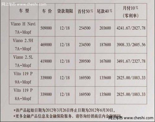 南京奔驰商务车18个月免息特惠购车案