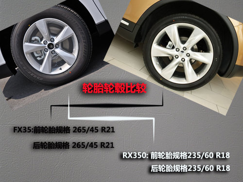 同为豪华日系但风格迥异,FX35对比RX350