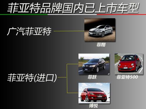 明年或推两厢新车 广汽菲亚特新车计划