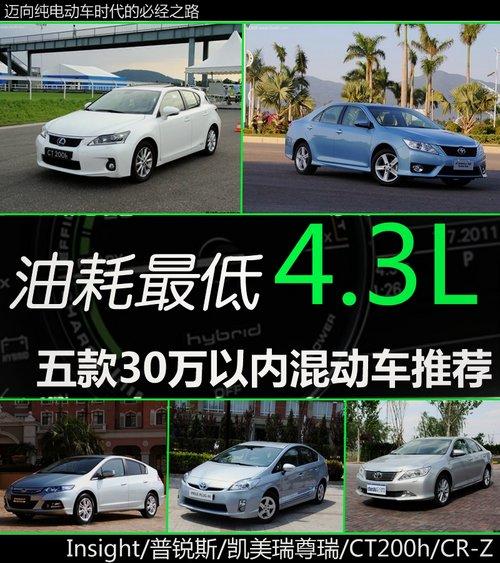 油耗最低4.3L 五款30万以内混动车推荐