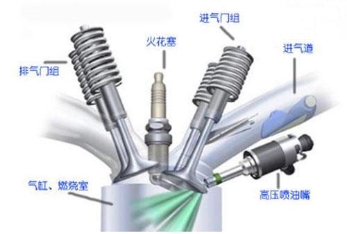 排气管上油迹斑斑 途安喷油嘴损坏剖析
