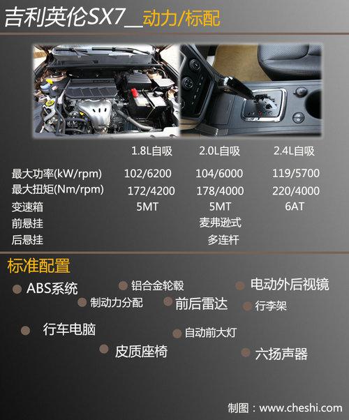 售9.28-12.98万元 吉利英伦SX7新车学堂