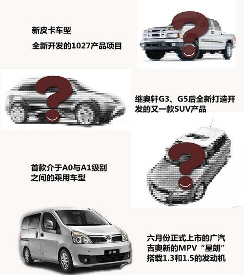 将推出首款A级乘用车 广汽吉奥新车计划