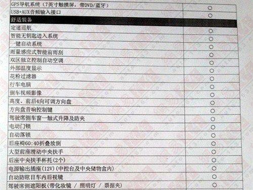 预售价23.88万 马自达ATENZA配置表曝光