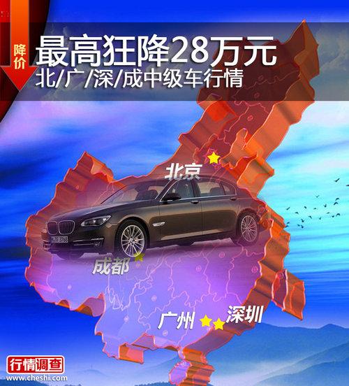最高狂降28万元 北/广/深/成中级车行情