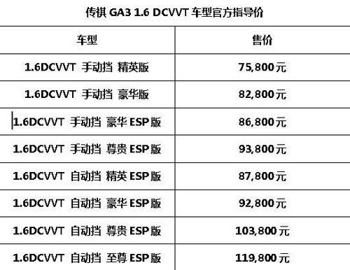 新潮流梦想传祺GA3 售7.58万-11.98万元