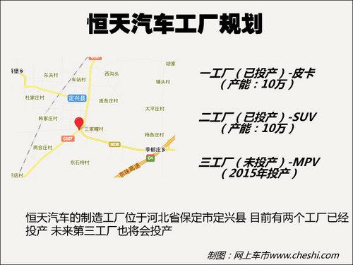 三工厂将建成 恒天汽车布局SUV/MPV市场