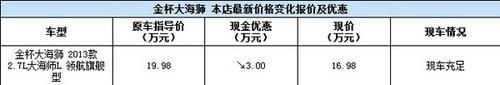 明码实价 金杯大海狮最高现金优惠3万元