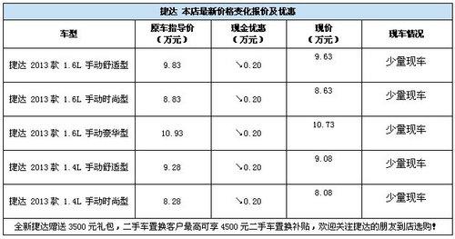 欢庆十一大众全新捷达综合优惠10000元