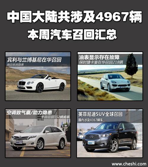中国大陆共涉及4867辆 本周汽车召回汇总