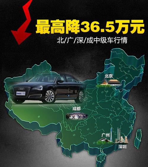 最高降36.5万元 北/广/深/成中级车行情