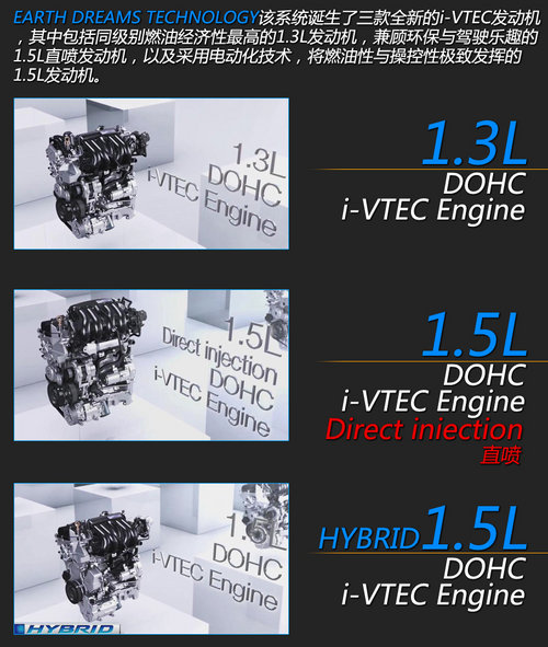 最高效の混动 浅析本田i-MMD/i-DCD技术