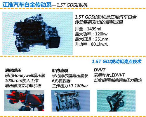 将推出全新车型/动力总成 江淮新车计划