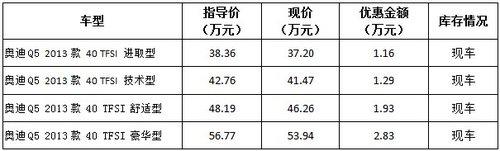 奥迪Q5现车特卖 最高优惠2.83万元