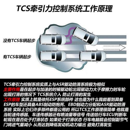 全部具备ESP 广汽传祺GS5/GA3冰雪试驾