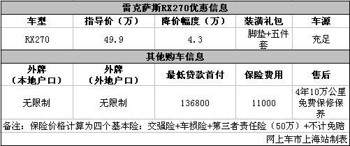 雷克萨斯RX270现金让利4.3万 现车充足