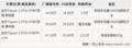 进口大众Tiguan颜色全现金优惠3000元现车供应