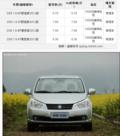 曲靖启辰D50现车销售 价格平稳暂无优惠