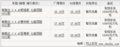 底盘给力 海口进口现代新胜达0首付 送万元大礼包(图)