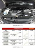 现代新款新胜达或11月2日上市 搭3.0L 6AT变速箱(图)