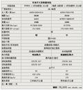 中华V5对比瑞虎 V5空间安全性能占优
