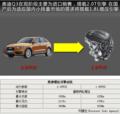 奥迪Q3国产将推两驱版 并搭载1.8T引擎