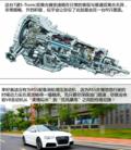 奥迪RS5动力表现介绍