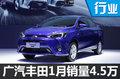 广汽丰田1月销量破4.5万 三款新车将上市