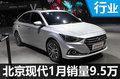 北京现代2017开门红 1月销量大增26%