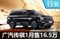自主品牌发力 广汽集团一月大涨26%-图