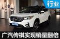 广汽传祺前11月销量翻倍 SUV占比超8成