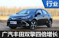 广汽丰田双擎增四倍 前十月鸿运国际涨6.3%