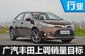 广汽丰田前11月销量破40万 上调销量目标