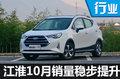江淮接近销量目标 本月还将推重磅新车