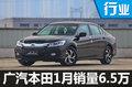 广汽本田1月销量6.5万 同比增长9.1%-图