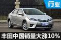 丰田全球销量下滑 中国市场大增10%-图