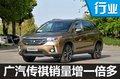 广汽传祺销量增一倍多 SUV占比超9成