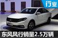东风风行首月销量破2.5万辆 将推10新车