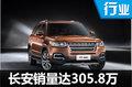 长安汽车2016销量达305.8万 同比增9.2%