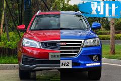 远景S1与哈弗H2 谁是更适合年轻人的第一台SUV
