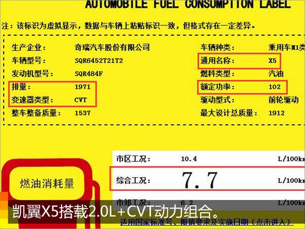 凯翼X5/全新SUV车型 搭4种动力组合-图5