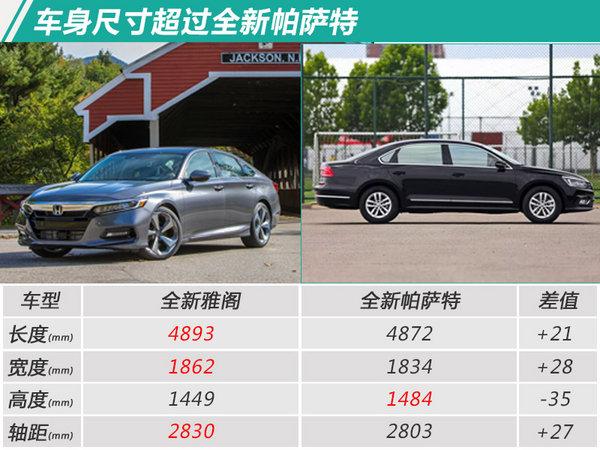 广汽本田将推出全新雅阁 百公里综合油耗下降1L-图2