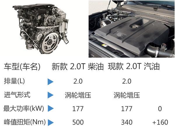 路虎两款新SUV本月将上市 配置提升-图-图1