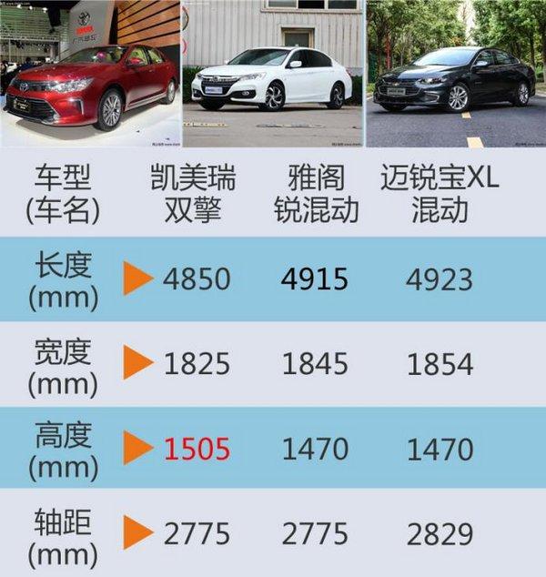广州车展谁家混动最吸睛?凯美瑞/雅阁/迈锐宝XL-图4